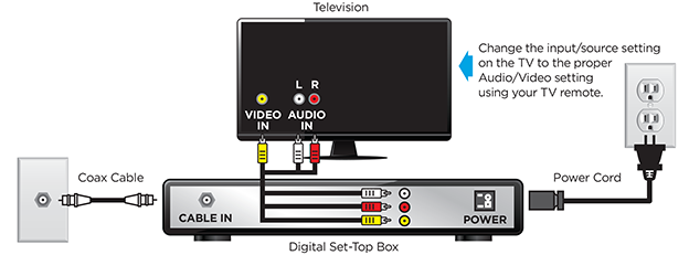 Standard Definition Hook Up Diagram