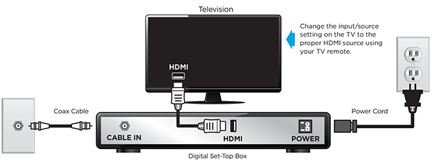 HD hookup diagram