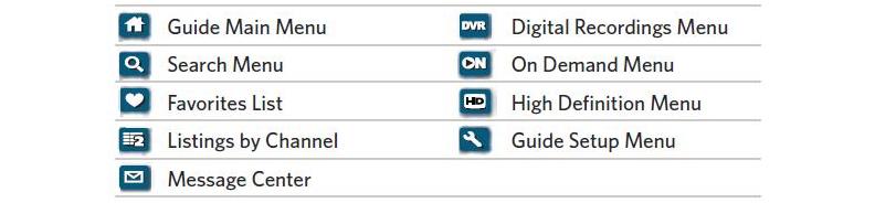 Guide: Arris, Motorola or Pace iGuide | Spectrum Business