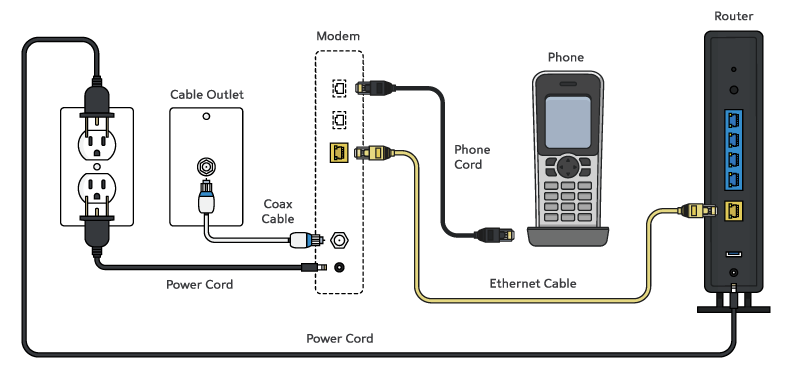 Spectrum Install Cable Outlet: Spectrum.netrh:spectrum.net,Design