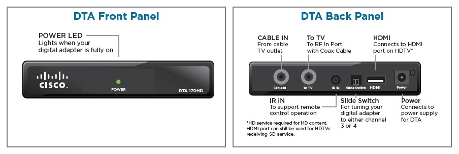 Cisco DTA Remote Pairing | Spectrum Business Support