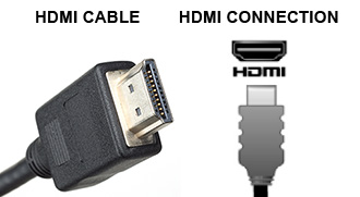 Spectrum.net Connecting Your HDTV to Your Spectrum Receiver (Cable Box)